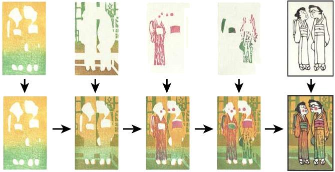 Processo de produção de uma xilogravura Maku Hanga